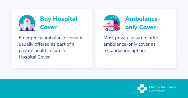 How to get ambulance cover in Australia