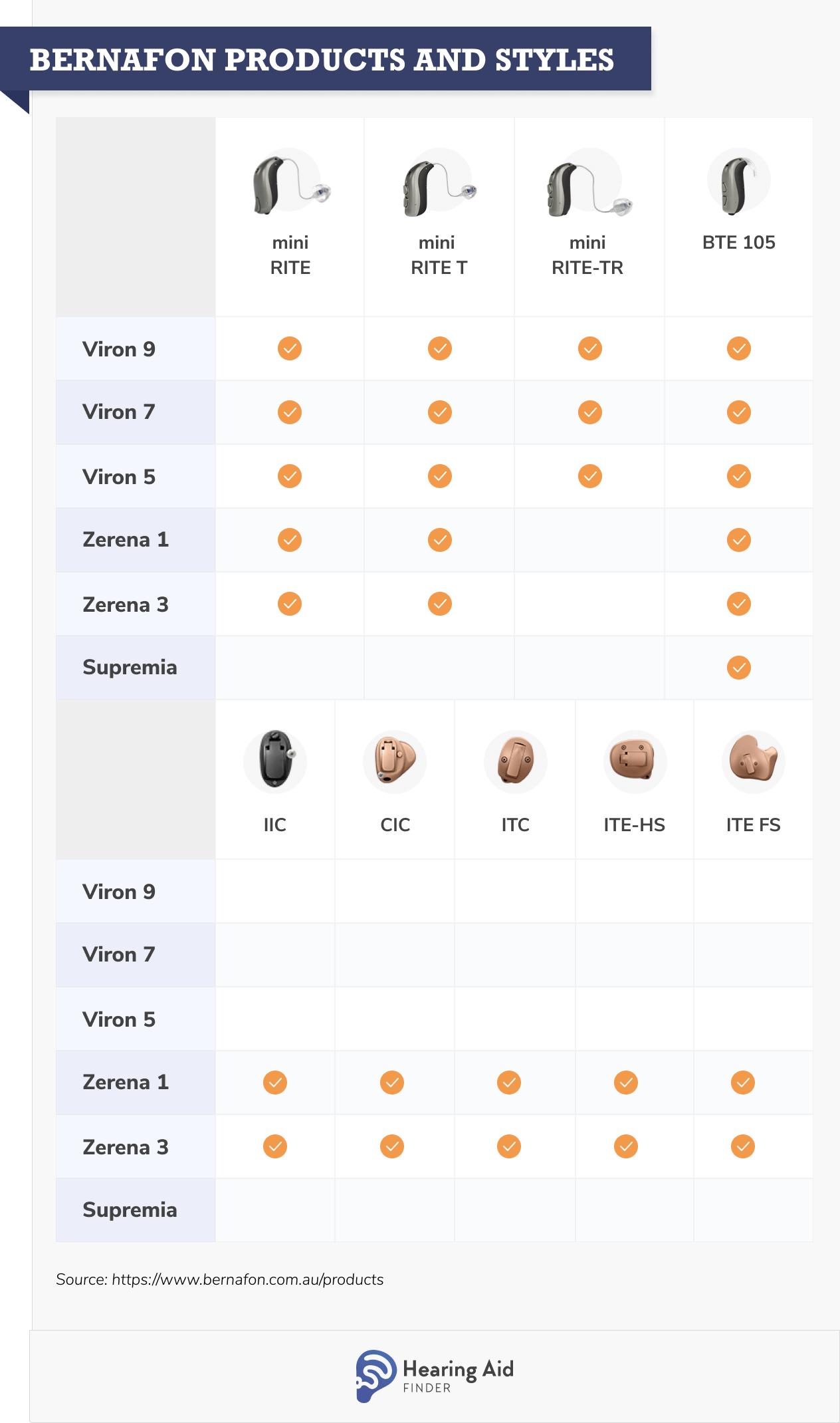 bernafon products and styles