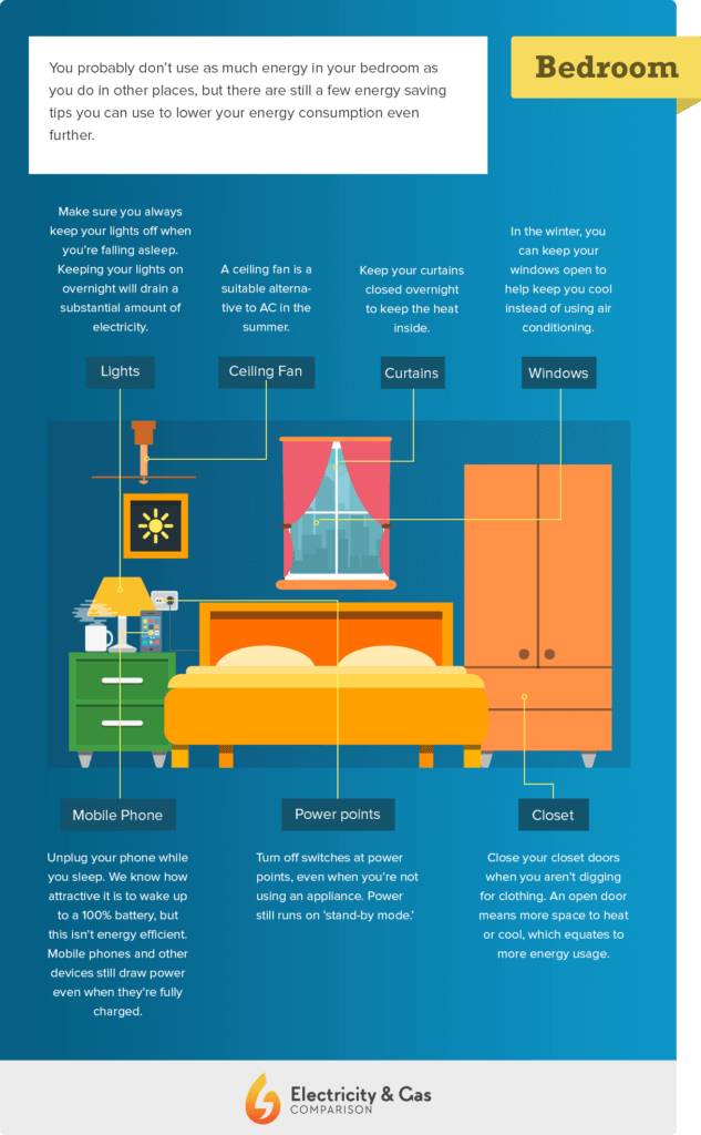save-energy-in-the-bedroom-633x1024