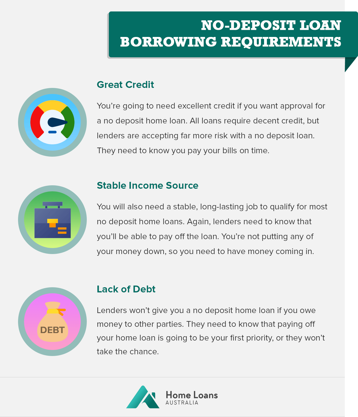 no-deposit loan borrowing requirements