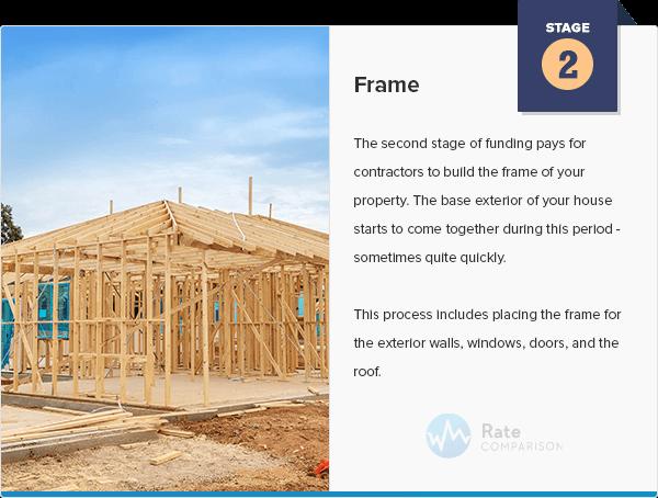frame-stage-2