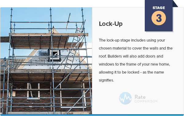 lock-up-stage-3