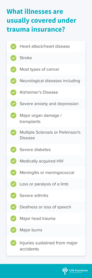 Table showing what illness are usually covered under trauma insurance